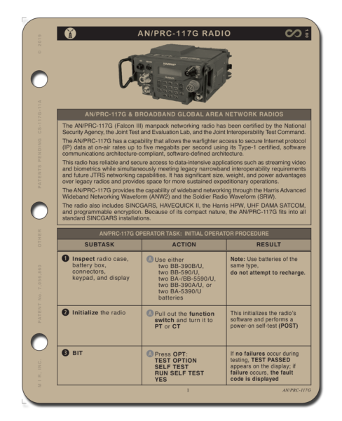 AN/PRC-117G QUICK GUIDE