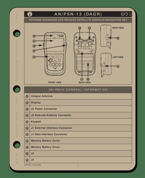 AN/PSN-13 (DAGR) QUICK...